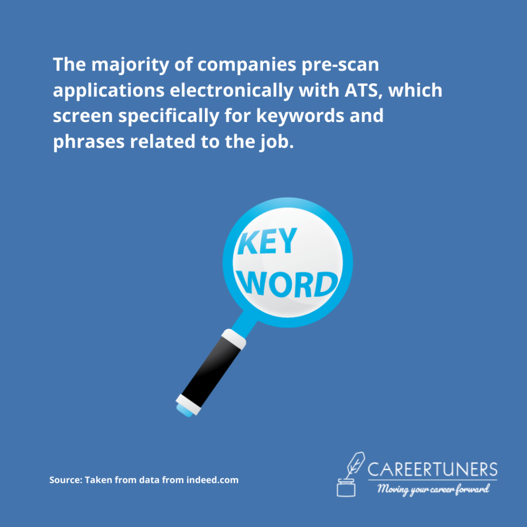 The majority of companies pre-scan applications electronically with ATS, which screen specifically for keywords and phrases related to the job.