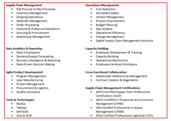 Key words for management resume custom bibliography writing sites uk